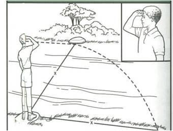 Orienteering - The Basics of Orienteering | Scout Society of